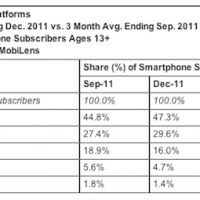 comscore_iphone.png