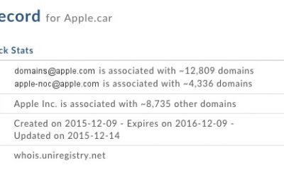 apple-car-domain.jpg